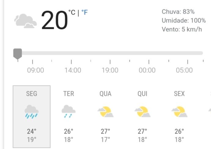 Manhã chuvosa em Bezerros